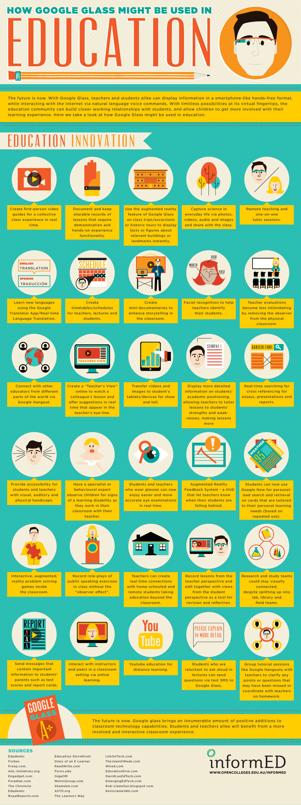 Google-Glass in education infographic